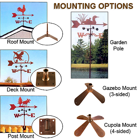 EZ Vane Weathervane Mounts